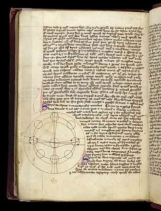 Vellum - A Volume Of Treatises On Natural Science, Philosophy, And Mathematics (1300) Ink on vellum.
