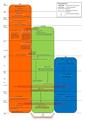 UN SDG-MDG-Prozess.pdf