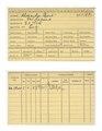 Union Iron Works Co. employee card for Bert Alexander (b035e1a6-9eb7-4bba-aacd-557bf7220720).pdf