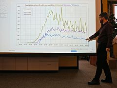 Wikimedia Metrics Meeting - March 2014 - Photo 06.jpg