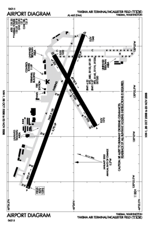 Yakima Air Terminal - Image: YKM FAA airport diagram