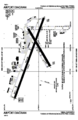 YKM - FAA airport diagram.png