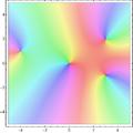 (z+4-i) (z-2i-3)(z-3+i)z.png
