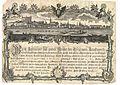 Škofja Loka 1785.jpg