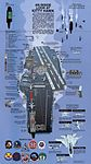 1992 chart of USS Kitty Hawk (CV-63) aircraft carrier operations.jpg