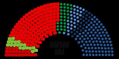 Diète nationale de Suède 2006