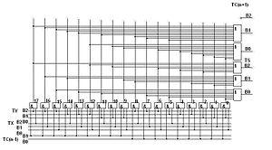 Принципиальная схема одноразрядного сумматора в несимметричной троичной системе счисления в трёхбитной одноединичной...