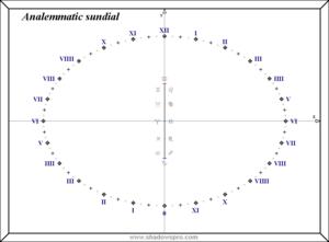 analemmatic sundial wikipedia