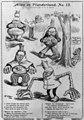 Anti-trust cartoons)- Alice in Plunderland, No. 15 LCCN2005685050.jpg