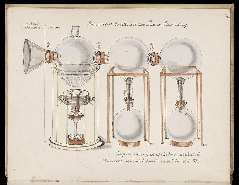 File:Apparatus to attract the Lunar Humidity Wellcome L0049878.jpg