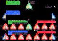 Bandpass sampling depiction.png