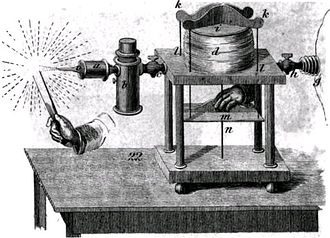 Blowpipe (tool) - Diagram of a bellows-operated blowpipe, circa 1827, from A Practical Treatise on the Use of the Blowpipe