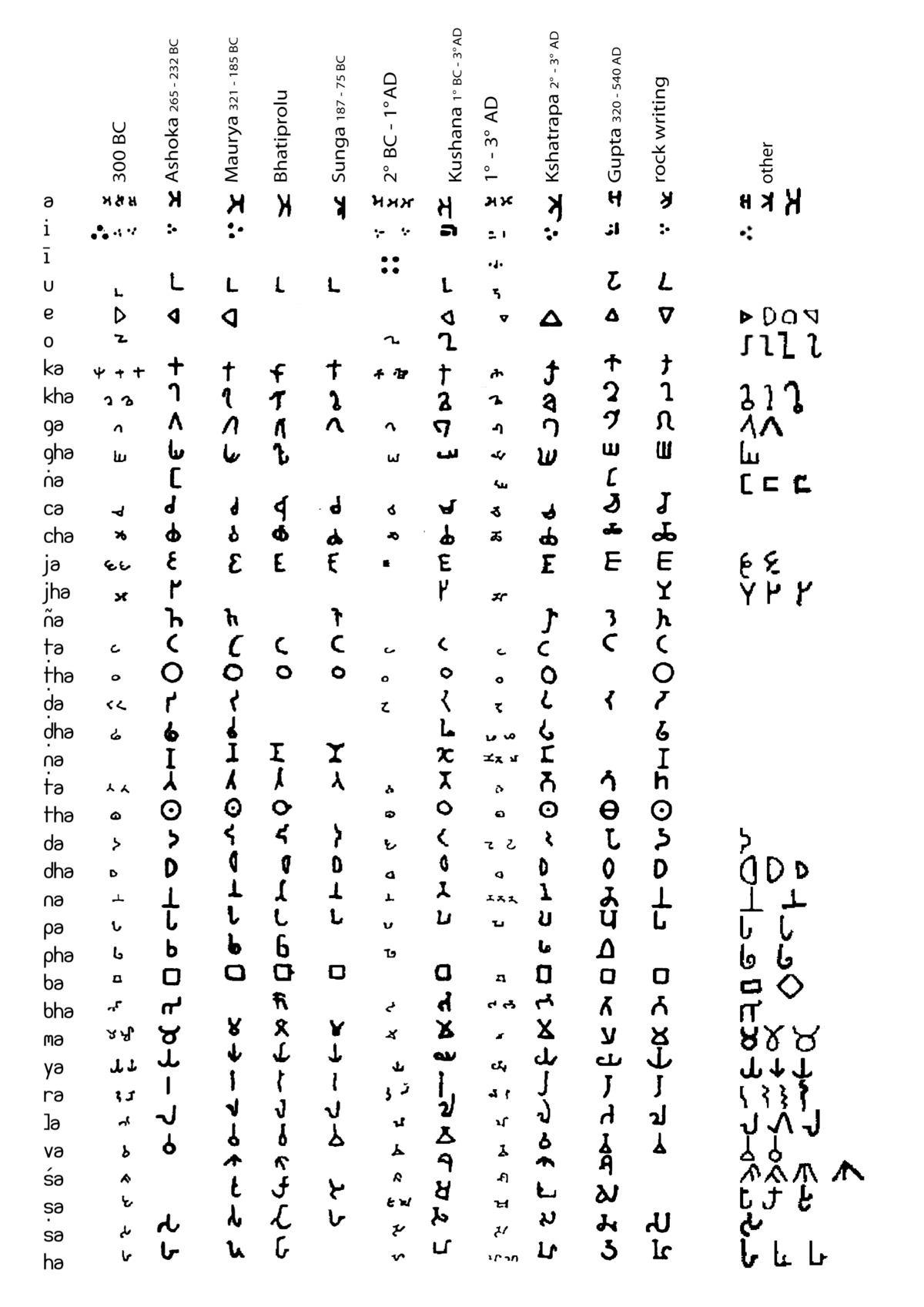 tamil alphabet in sinhala pdf