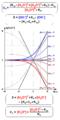 CH=f(c0,pK) exact formula vs approximations 21.png