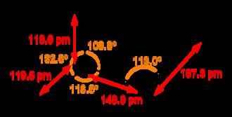 Chlorine nitrate - Image: Chlorine nitrate dimensions 2D