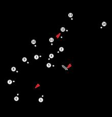 Race Track Simple English Wikipedia The Free Encyclopedia