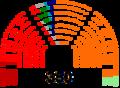 Congreso de los Diputados de la I Legislatura de España.png