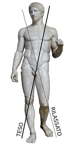 Doryphoros MAN Napoli Inv6011 Schema-Contrapposto-chiasmo-ponderazione-Canone policleteo-Doriforo di Policleto.jpg