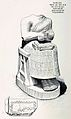 Drawing of statue of Gudea as architect, 1891.jpg