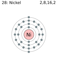 Electron shell 028 nickel.png