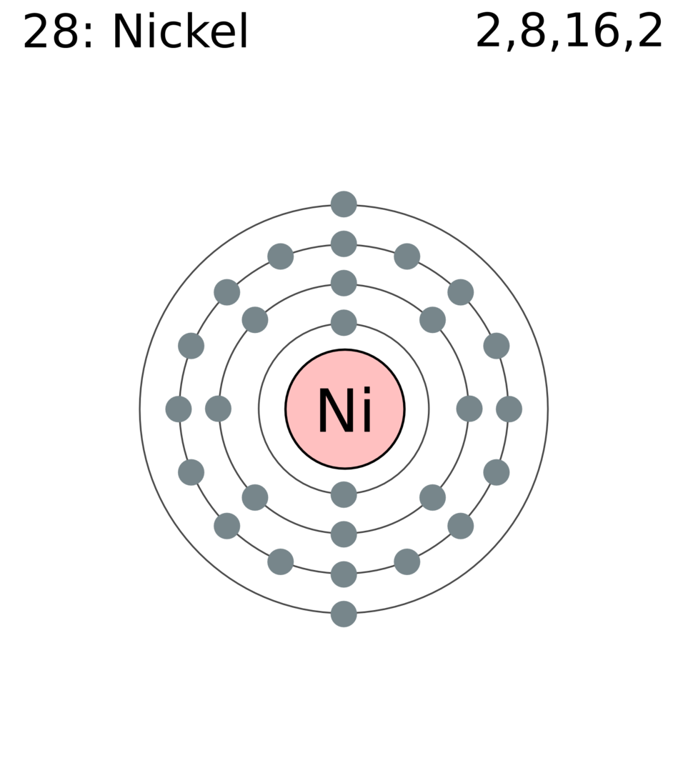 Electron shell 028 nickel