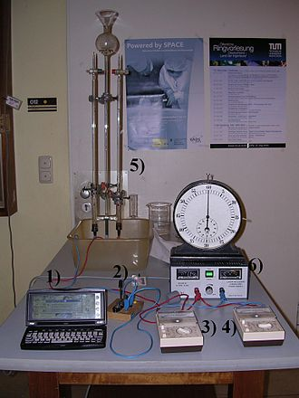 Post-excavation analysis - An example of a lab station set up for electrolysis.