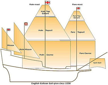 English galleon sail-plan.jpg