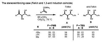 Asymmetric induction - Image: Felkinanhfigure 11