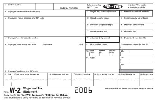 Form W-2, 2006