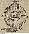 Fotothek df tg 0004272 Naturwissenschaft ^ Astronomie ^ Magnetismus ^ Uhr.jpg