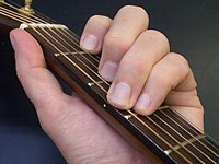 Typical fingering for a second inversion C major chord on a guitar.