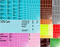 Germany Export Treemap.jpg