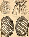 Godey's lady's book (1840) (14747033386).jpg