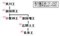Goguryeo-monarchs(15-20).PNG