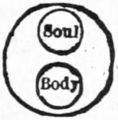 Gordon's soul - body (Eminent Victorians, Strachey).png