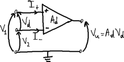 Ideal operational amplifier.png