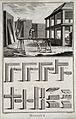 Joinery; a joiner's yard, with men at work (top), various ty Wellcome V0023895EL.jpg