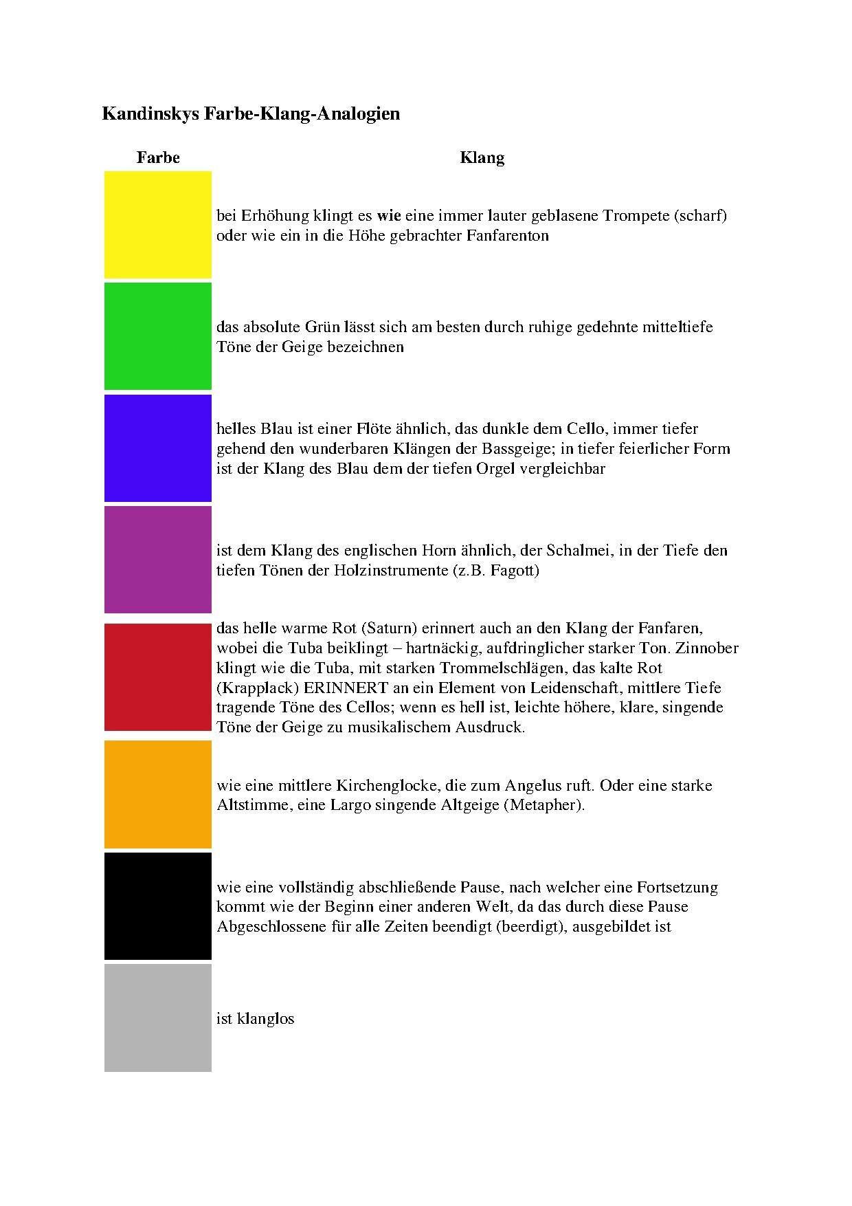 Welche Farbe Passt Zu Blau welche farben passen zu blau ihausdesign co
