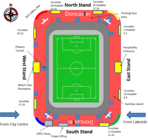 Keepmoat Stadium - Stadium seating area layout