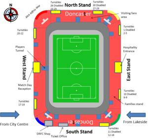 Keepmoat Stadium - Stadium seating area layout