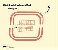 Kleinkastell-Allmenfeld.jpg