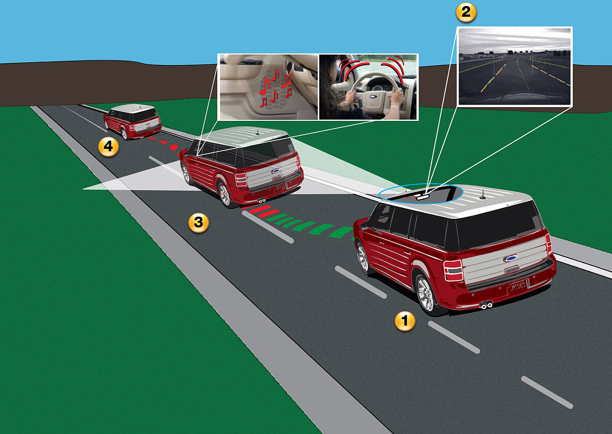 What Is Lane Departure Warning >> Alerte de franchissement involontaire de ligne — Wikipédia