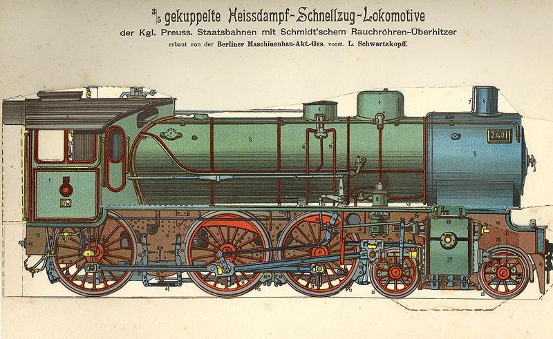 Datei:Lokomotive1-klein.jpg