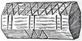 Long Lawrence Culin 1898 fig 141.png