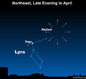 Lyrids - Radiant point of the April Lyrid meteor shower, active each year around April 22