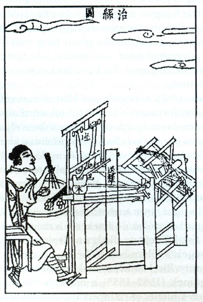 Machine for the spinning of thread - technology from the time of the Ming dynasty
