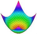 Maplesoft Maple-11 x2-plus-y2 3D plot.png