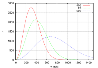 Maxwell–Boltzmann statistics Statistical distribution used in many-particle mechanics