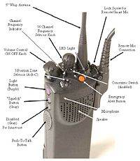 Two-way radio - Wikipedia
