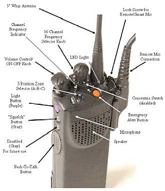 Two-way radio - Example of control arrangement on a configured P25-capable hand-held radio.